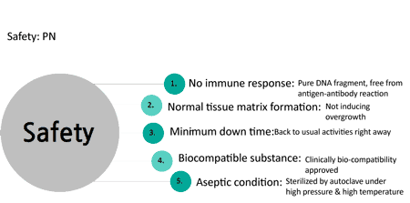 Main Advantages of rejuran healer